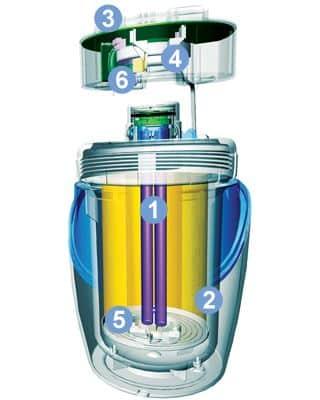 Filtry wody rzeszów